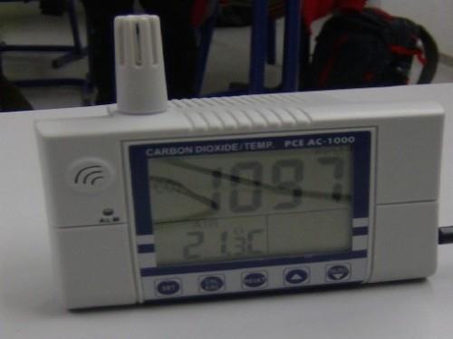 CO2-Messer